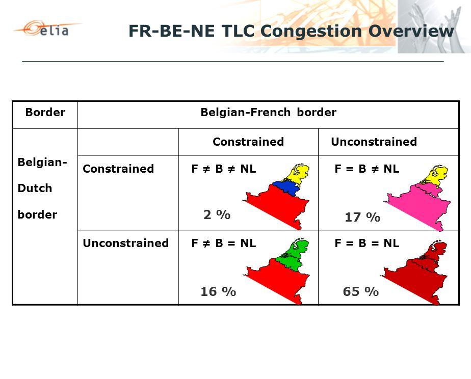 FR-BE-NE TLC Congestion Overview BorderBelgian-French border Belgian- Dutch border Constrained Unconstrained Constrained F ≠ B ≠ NL F = B ≠ NL Unconstrained F ≠ B = NL F = B = NL 2 % 16 % 17 % 65 %