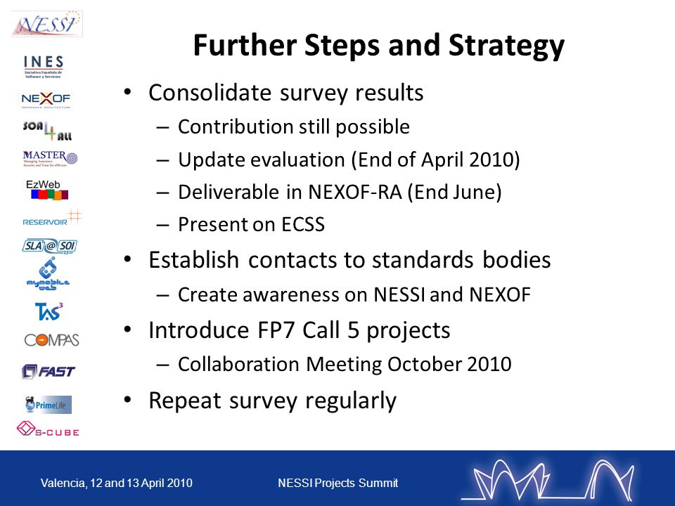 Further Steps and Strategy Consolidate survey results – Contribution still possible – Update evaluation (End of April 2010) – Deliverable in NEXOF-RA (End June) – Present on ECSS Establish contacts to standards bodies – Create awareness on NESSI and NEXOF Introduce FP7 Call 5 projects – Collaboration Meeting October 2010 Repeat survey regularly Valencia, 12 and 13 April 2010NESSI Projects Summit