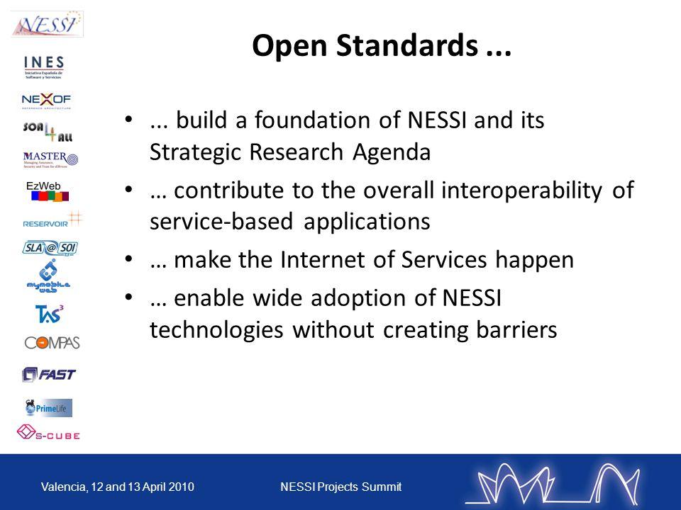 Open Standards......