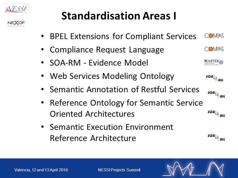 Standardisation Areas I BPEL Extensions for Compliant Services Compliance Request Language SOA-RM - Evidence Model Web Services Modeling Ontology Semantic Annotation of Restful Services Reference Ontology for Semantic Service Oriented Architectures Semantic Execution Environment Reference Architecture Valencia, 12 and 13 April 2010NESSI Projects Summit