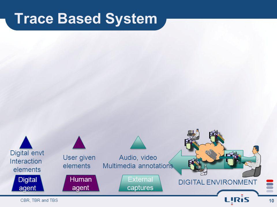 Trace Based System CBR, TBR and TBS 10 Digital agent Human agent External captures External captures Digital envt Interaction elements User given elem