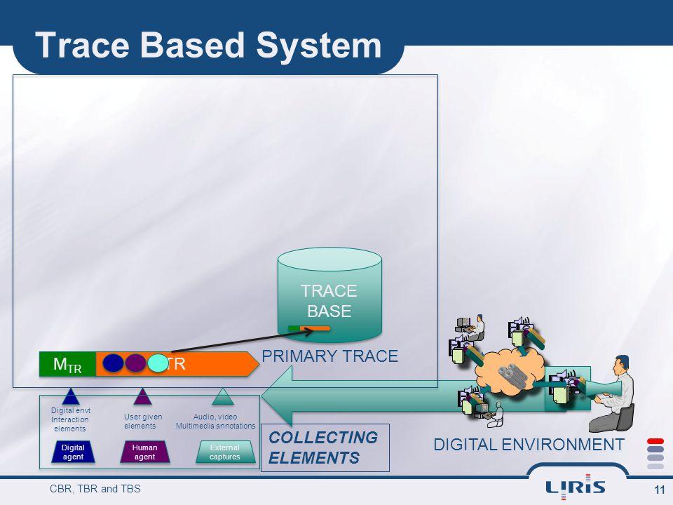 Trace Based System CBR, TBR and TBS 11 Digital agent Human agent External captures External captures Digital envt Interaction elements User given elem