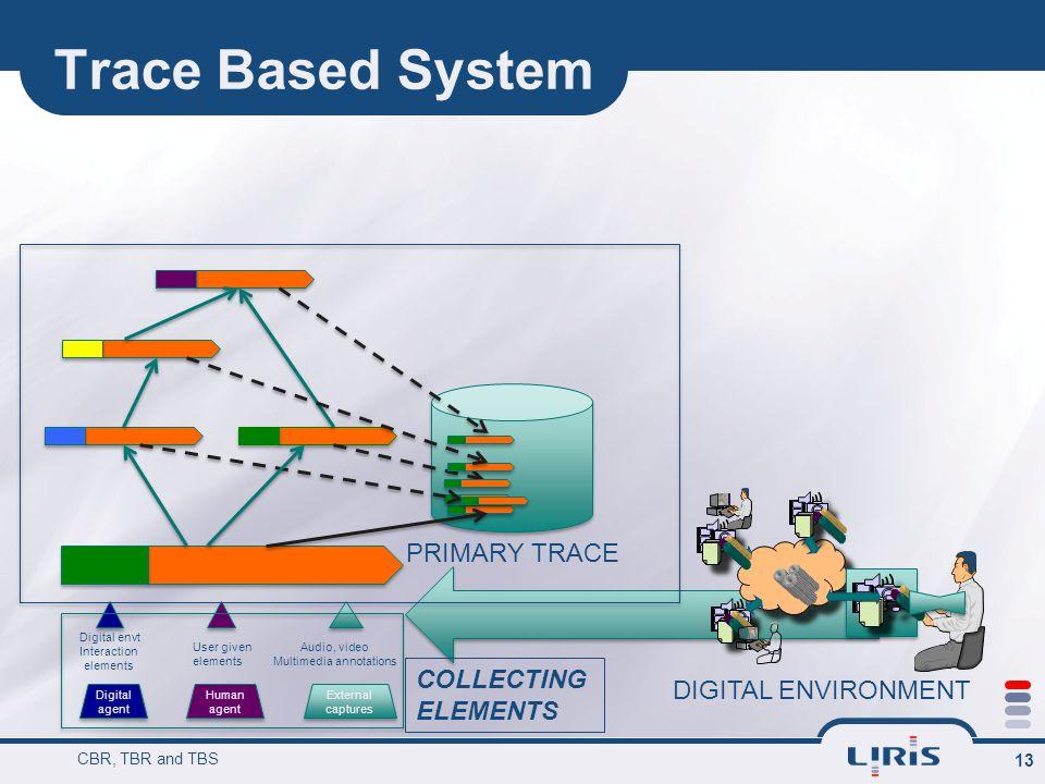 Trace Based System CBR, TBR and TBS 13 Digital agent Human agent External captures External captures Digital envt Interaction elements User given elem