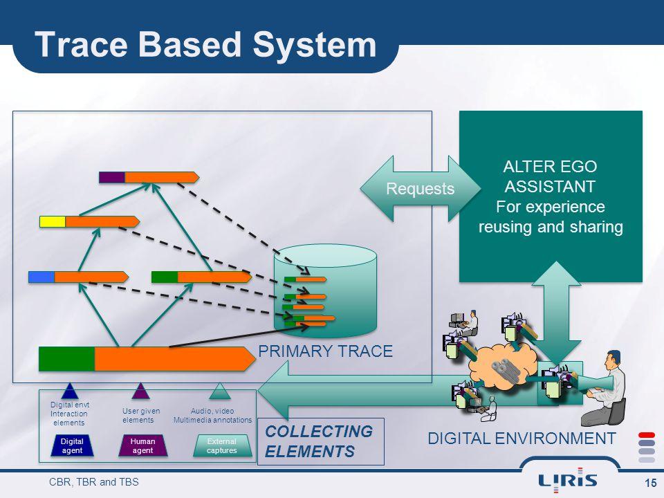 Trace Based System CBR, TBR and TBS 15 Digital agent Human agent External captures External captures Digital envt Interaction elements User given elem