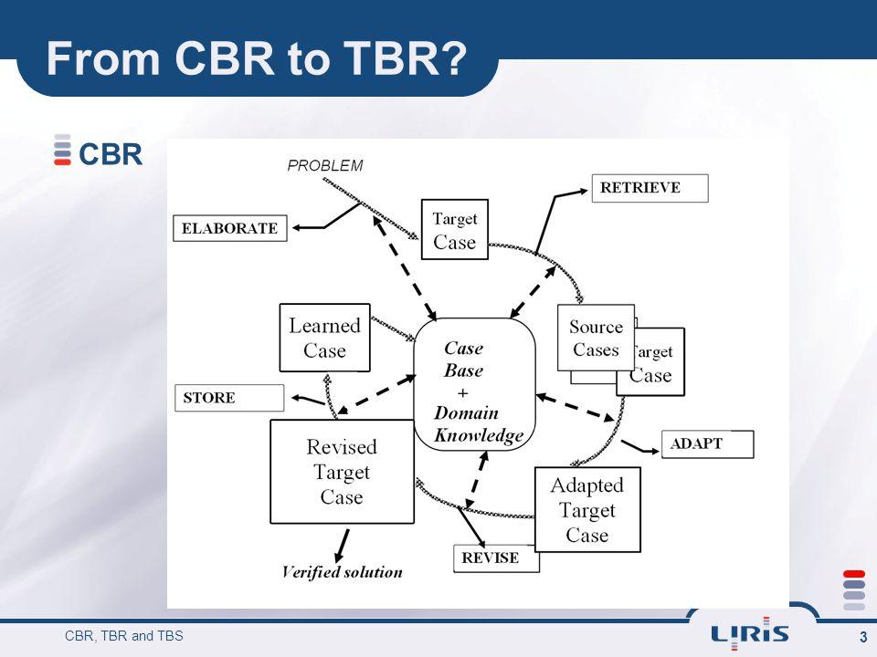 From CBR to TBR? CBR CBR, TBR and TBS 3