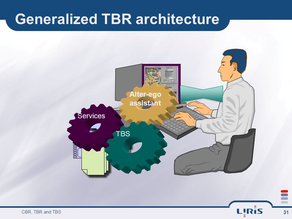 Generalized TBR architecture CBR, TBR and TBS 31 Alter-ego assistant Services TBS