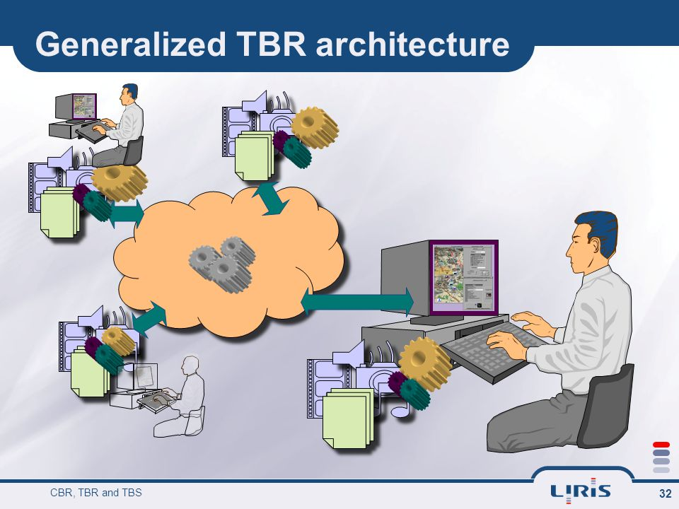 Generalized TBR architecture CBR, TBR and TBS 32
