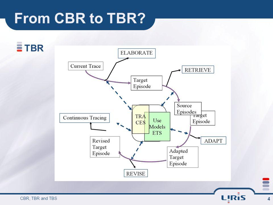 From CBR to TBR? TBR CBR, TBR and TBS 4