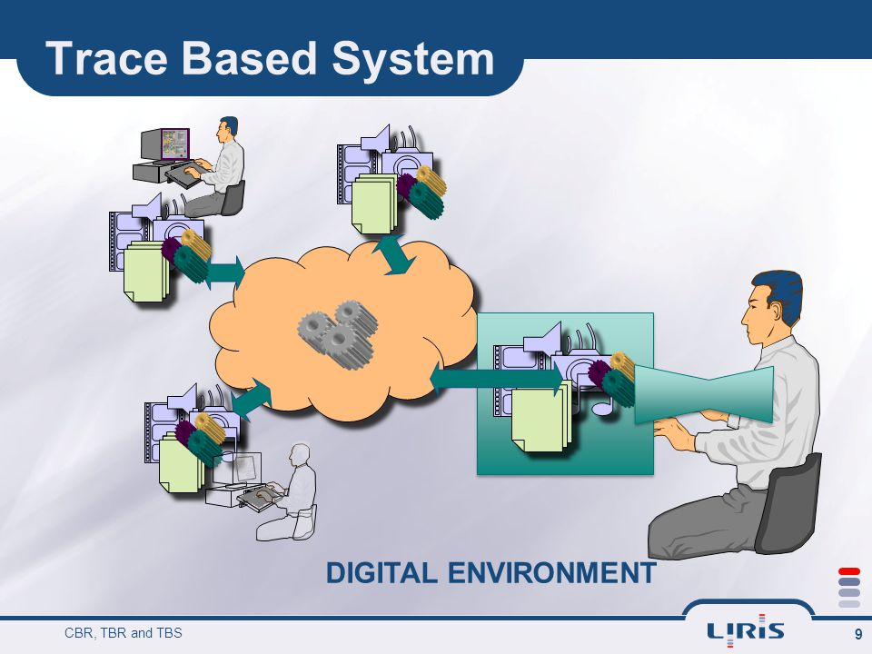 Trace Based System CBR, TBR and TBS 9 DIGITAL ENVIRONMENT