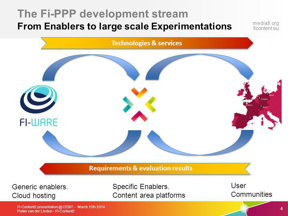 mediafi.org ficontent.eu FI-Content2 presentation @ CEBIT - March 12th 2014 Pieter van der Linden – FI-Content2 4 The Fi-PPP development stream From Enablers to large scale Experimentations Generic enablers.
