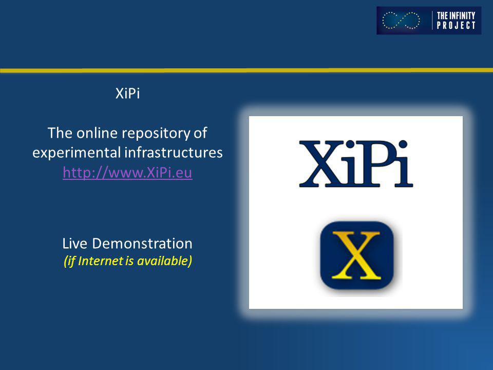 XiPi The online repository of experimental infrastructures http://www.XiPi.eu http://www.XiPi.eu Live Demonstration (if Internet is available)