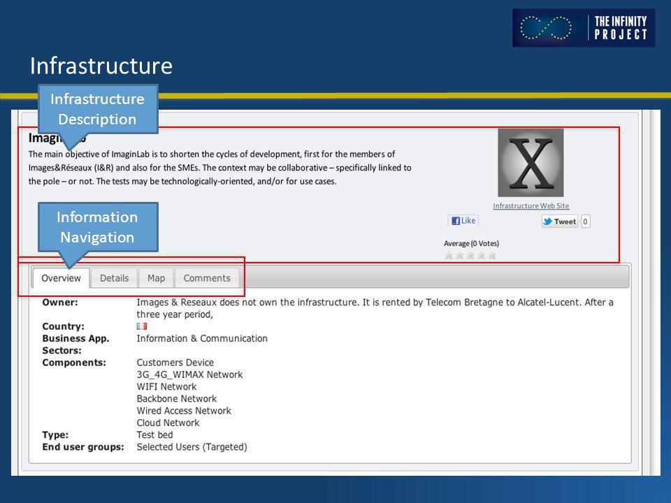 Infrastructure Infrastructure Description Information Navigation