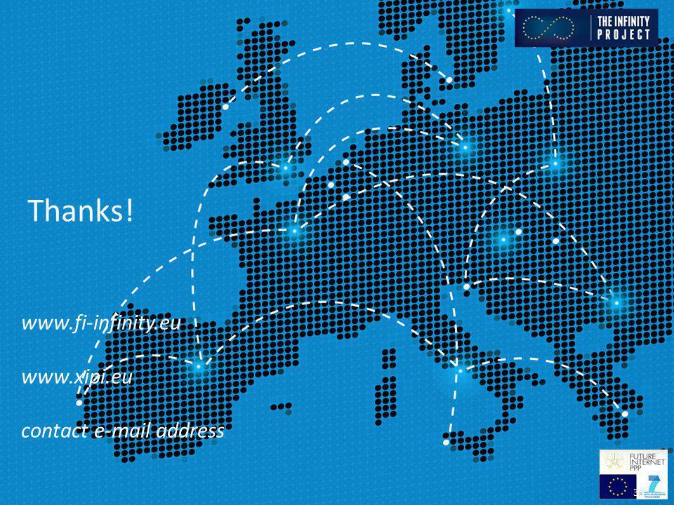 33 Thanks! www.fi-infinity.eu www.xipi.eu contact e-mail address