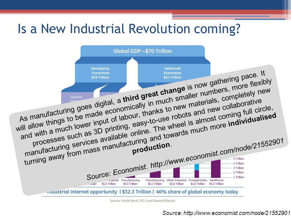 Is a New Industrial Revolution coming.