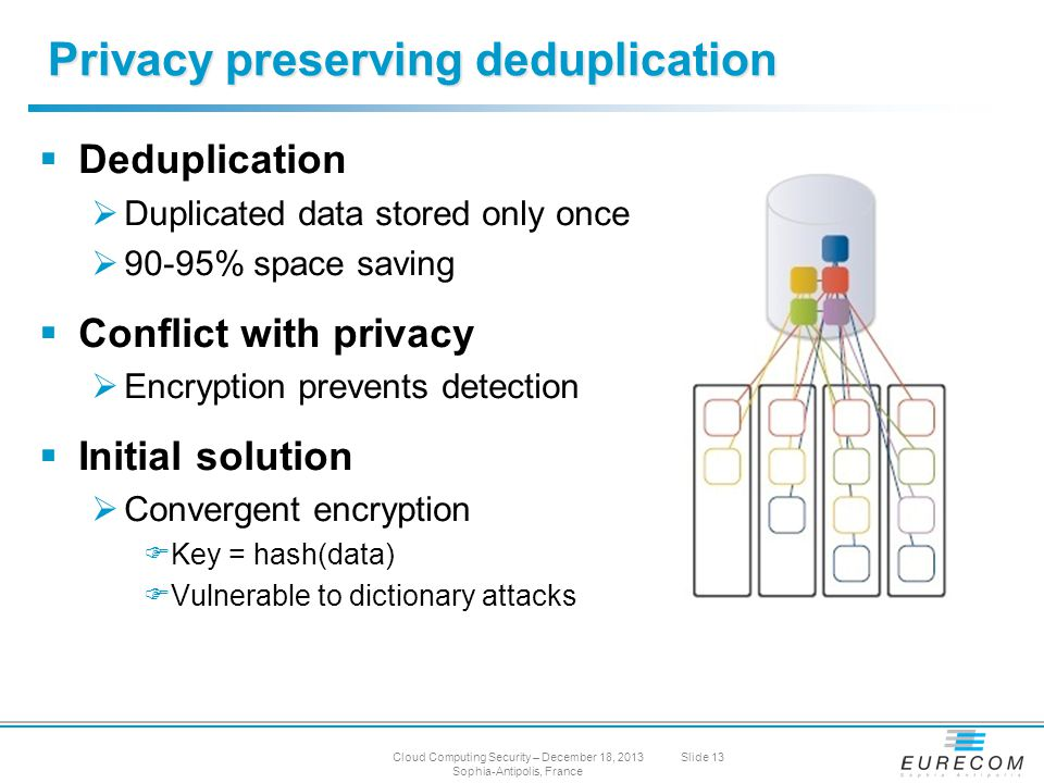 Privacy preserving deduplication  Deduplication  Duplicated data stored only once  90-95% space saving  Conflict with privacy  Encryption prevents detection  Initial solution  Convergent encryption  Key = hash(data)  Vulnerable to dictionary attacks Cloud Computing Security – December 18, 2013 Sophia-Antipolis, France Slide 13