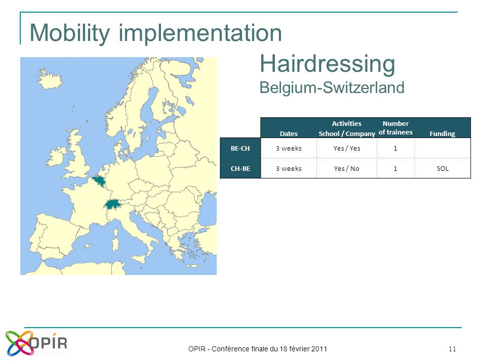 11 Mobility implementation OPIR - Conférence finale du 18 février 2011 Activities Number of trainees DatesSchool / CompanyFunding BE-CH3 weeksYes / Yes1 CH-BE3 weeksYes / No1SOL Hairdressing Belgium-Switzerland