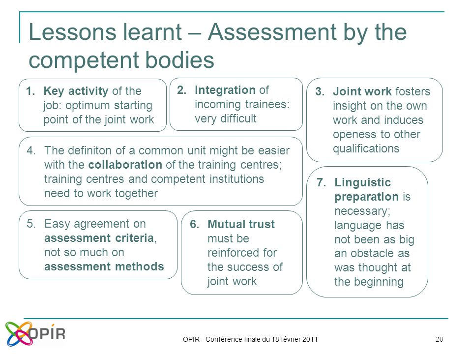 20 Lessons learnt – Assessment by the competent bodies OPIR - Conférence finale du 18 février 2011 1.Key activity of the job: optimum starting point of the joint work 2.Integration of incoming trainees: very difficult 3.Joint work fosters insight on the own work and induces openess to other qualifications 4.The definiton of a common unit might be easier with the collaboration of the training centres; training centres and competent institutions need to work together 5.Easy agreement on assessment criteria, not so much on assessment methods 6.Mutual trust must be reinforced for the success of joint work 7.Linguistic preparation is necessary; language has not been as big an obstacle as was thought at the beginning