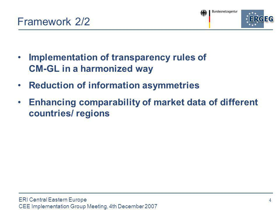 15 ERI Central Eastern Europe CEE Implementation Group Meeting, 4th December 2007 Generation 1/3 Licence Comment: TSO has no licence for publication of data of generation/ consumption unit Arguments: Licence is not necessary: CM-GL – binding European law – obliges TSOs to publish (point 5.5, S.