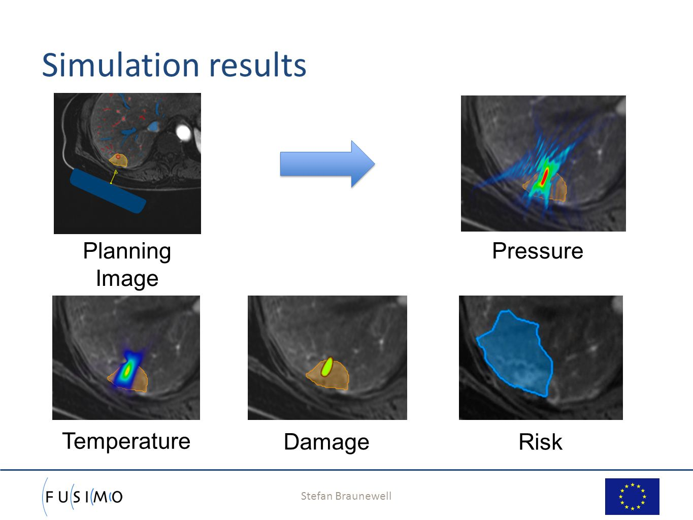 Stefan Braunewell 9 Simulation results Pressure Temperature Damage Risk Planning Image