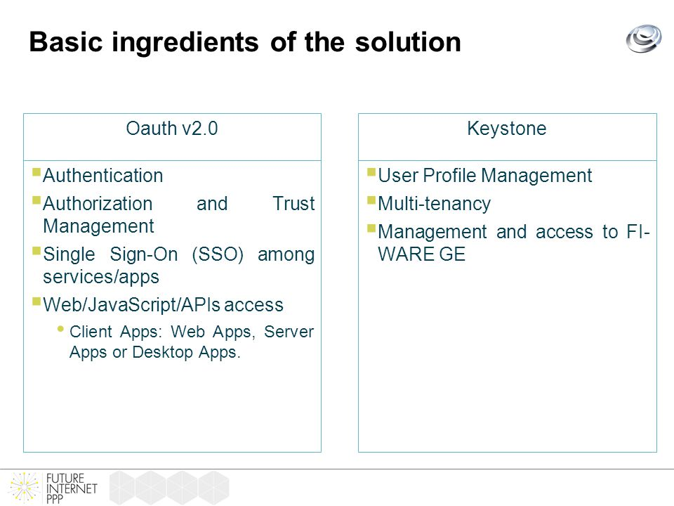 Basic ingredients of the solution Oauth v2.0Keystone  User Profile Management  Multi-tenancy  Management and access to FI- WARE GE  Authentication  Authorization and Trust Management  Single Sign-On (SSO) among services/apps  Web/JavaScript/APIs access Client Apps: Web Apps, Server Apps or Desktop Apps.