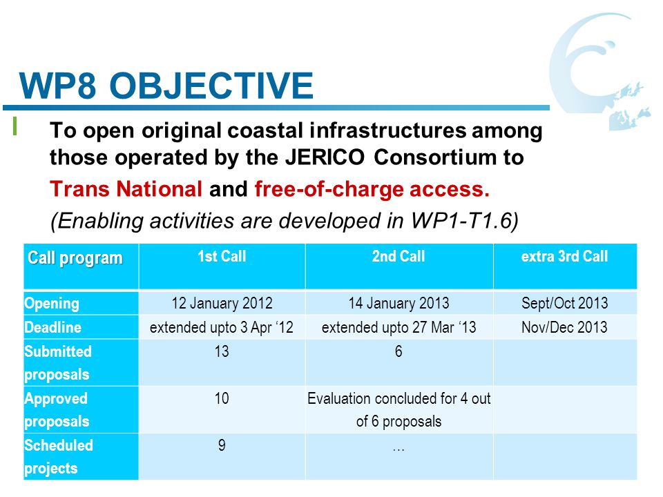 TITLE - JERICO - 2 WP8 OBJECTIVE www.jerico-fp7.eu To open original coastal infrastructures among those operated by the JERICO Consortium to Trans National and free-of-charge access.