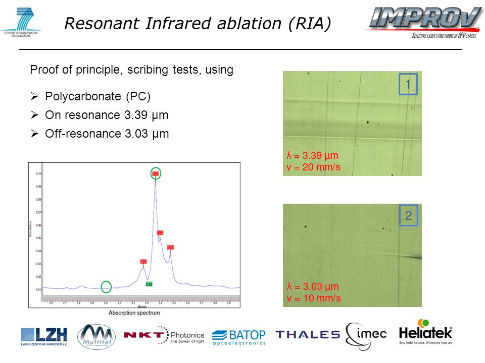 Resonant Infrared ablation (RIA) Proof of principle, scribing tests, using  Polycarbonate (PC)  On resonance 3.39 µm  Off-resonance 3.03 µm