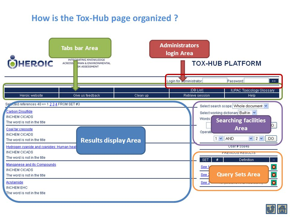 How is the Tox-Hub page organized ? Administrators login Area Searching facilities Area Query Sets Area Results display Area Tabs bar Area