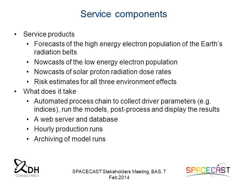 Service components Service products Forecasts of the high energy electron population of the Earth's radiation belts Nowcasts of the low energy electro