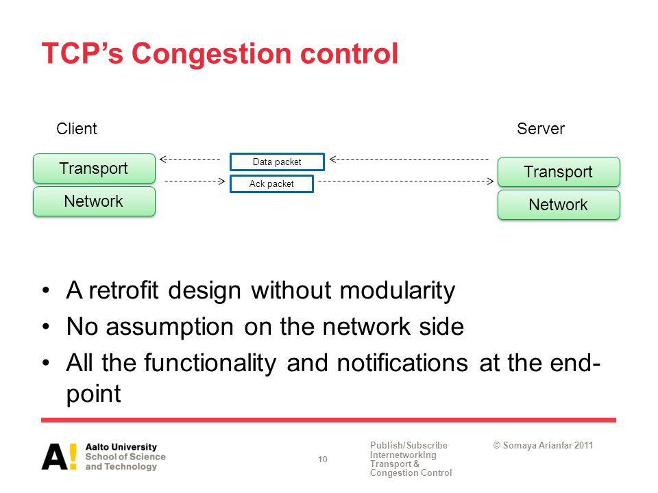 Publish/Subscribe Internetworking Transport & Congestion Control © Somaya Arianfar 2011 TCP's Congestion control 10 Transport Network Transport Network Ack packet Data packet ClientServer A retrofit design without modularity No assumption on the network side All the functionality and notifications at the end- point