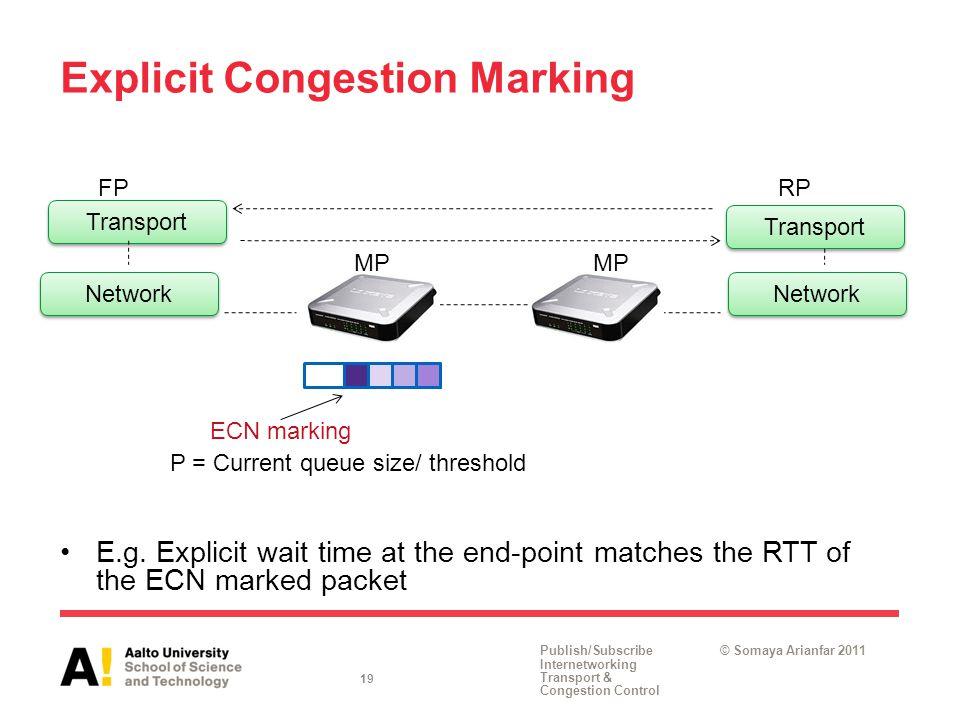 Publish/Subscribe Internetworking Transport & Congestion Control © Somaya Arianfar 2011 Explicit Congestion Marking E.g.