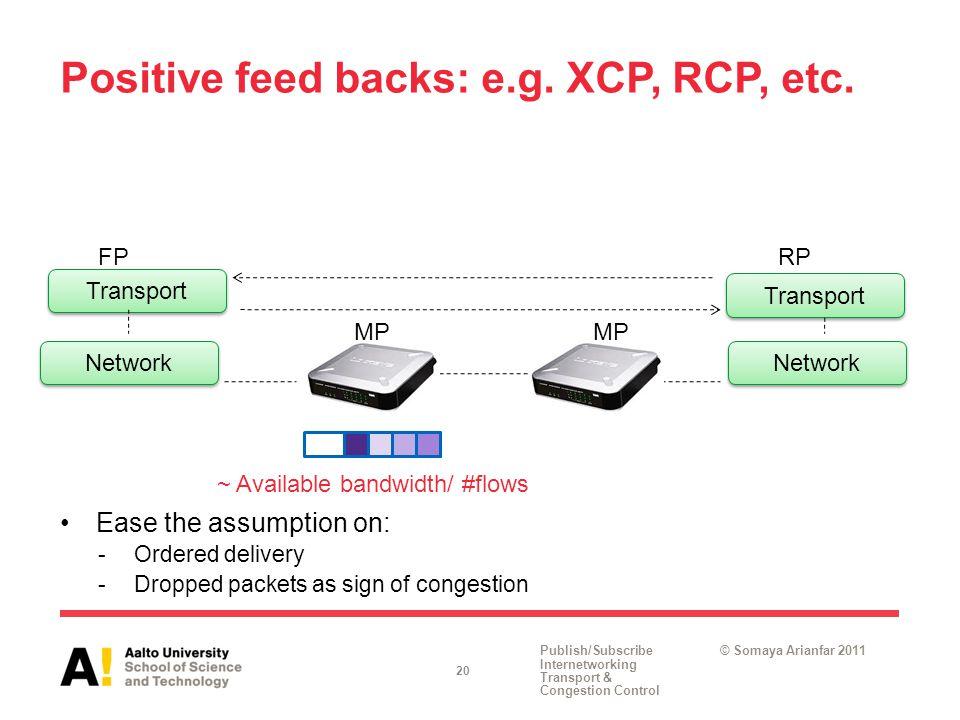 Publish/Subscribe Internetworking Transport & Congestion Control © Somaya Arianfar 2011 Positive feed backs: e.g.