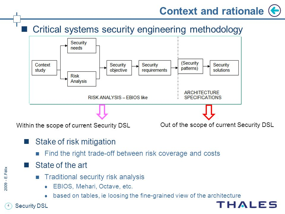 4 2009 - E.Félix Security DSL Context and rationale Stake of risk mitigation Find the right trade-off between risk coverage and costs State of the art Traditional security risk analysis EBIOS, Mehari, Octave, etc.