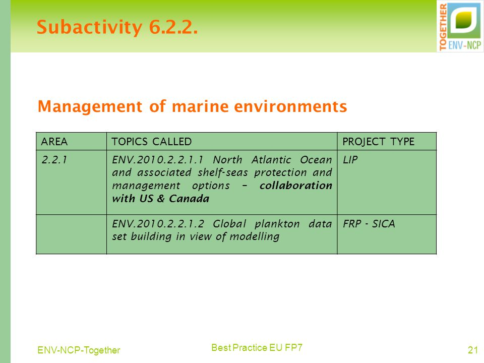Best Practice EU FP7 21ENV-NCP-Together Subactivity 6.2.2.