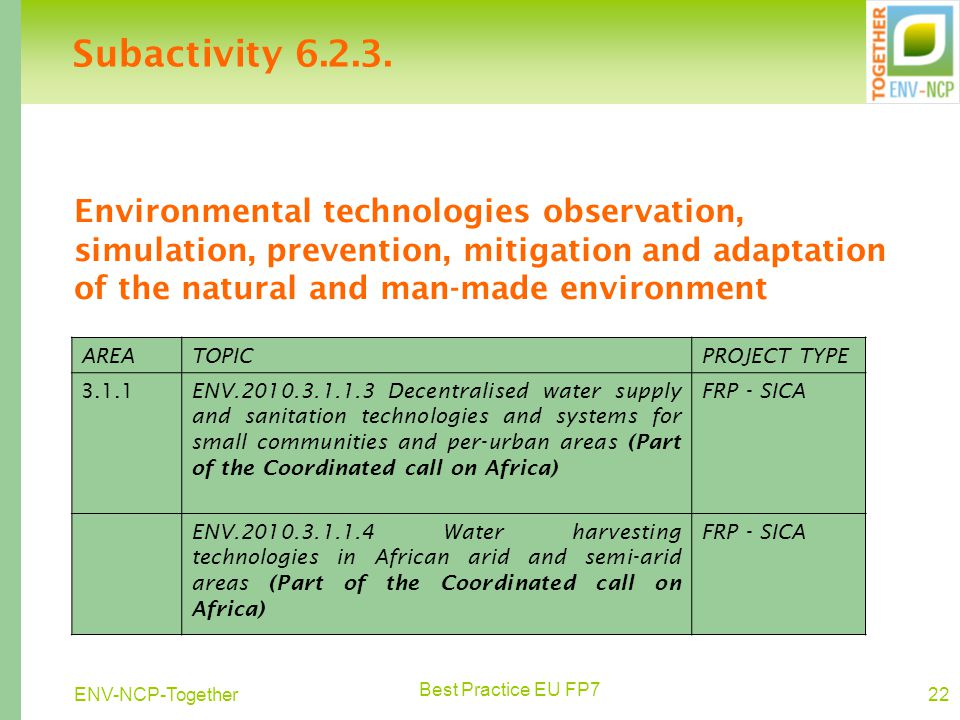 Best Practice EU FP7 22ENV-NCP-Together Subactivity 6.2.3.