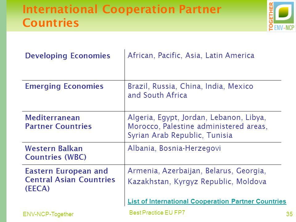 Best Practice EU FP7 35ENV-NCP-Together Developing Economies African, Pacific, Asia, Latin America Emerging Economies Brazil, Russia, China, India, Mexico and South Africa Mediterranean Partner Countries Algeria, Egypt, Jordan, Lebanon, Libya, Morocco, Palestine administered areas, Syrian Arab Republic, Tunisia Western Balkan Countries (WBC) Albania, Bosnia-Herzegovi Eastern European and Central Asian Countries (EECA) Armenia, Azerbaijan, Belarus, Georgia, Kazakhstan, Kyrgyz Republic, Moldova International Cooperation Partner Countries List of International Cooperation Partner Countries