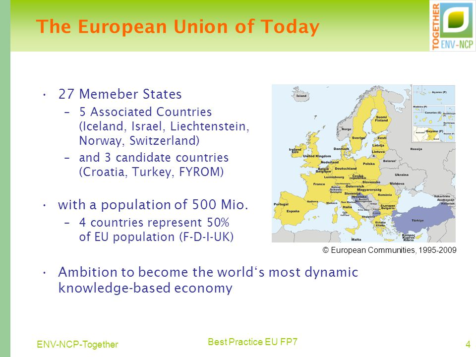 Best Practice EU FP7 4ENV-NCP-Together The European Union of Today 27 Memeber States –5 Associated Countries (Iceland, Israel, Liechtenstein, Norway, Switzerland) –and 3 candidate countries (Croatia, Turkey, FYROM) with a population of 500 Mio.