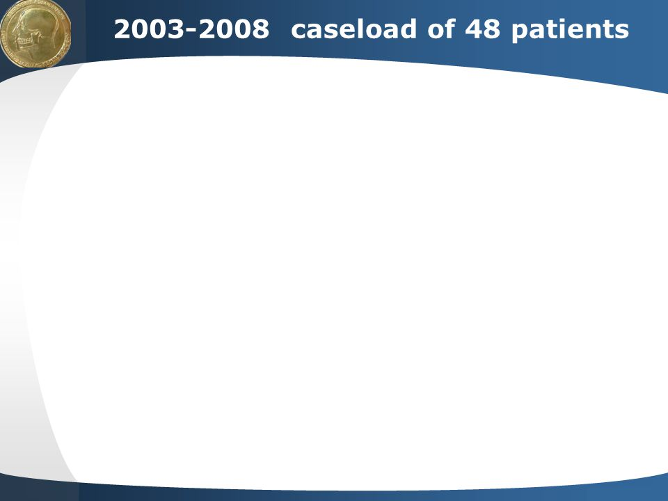 Your site here LOGO 2003-2008 caseload of 48 patients