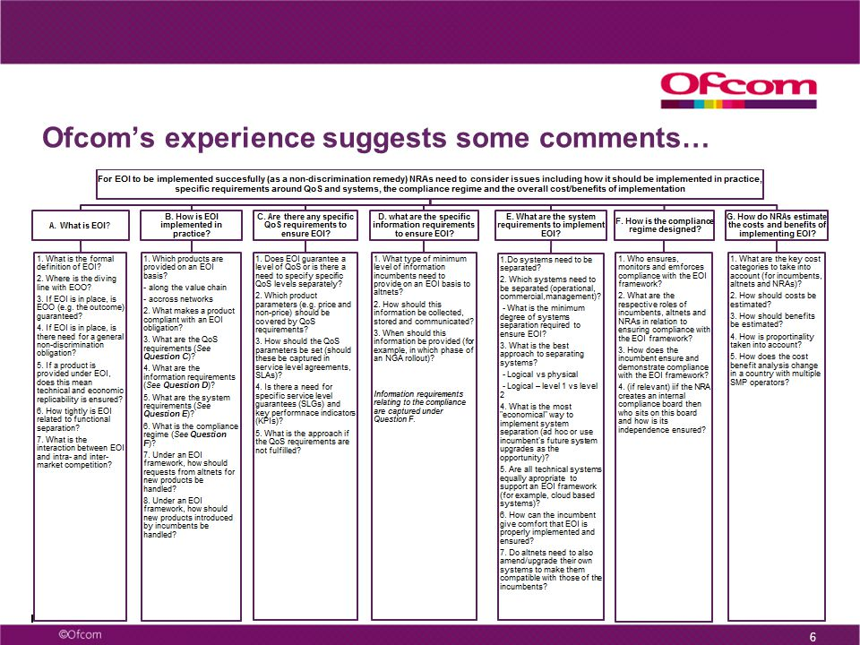 Ofcom's experience suggests some comments… 6