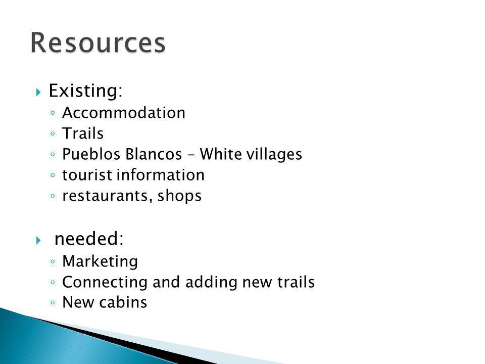  Existing: ◦ Accommodation ◦ Trails ◦ Pueblos Blancos – White villages ◦ tourist information ◦ restaurants, shops  needed: ◦ Marketing ◦ Connecting and adding new trails ◦ New cabins