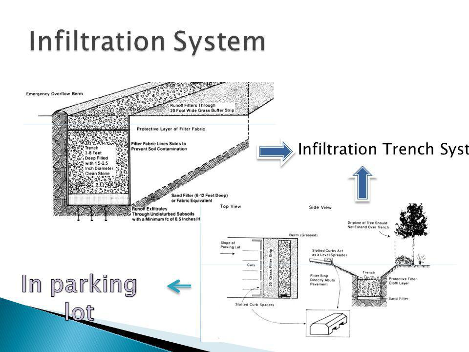 Infiltration Trench System