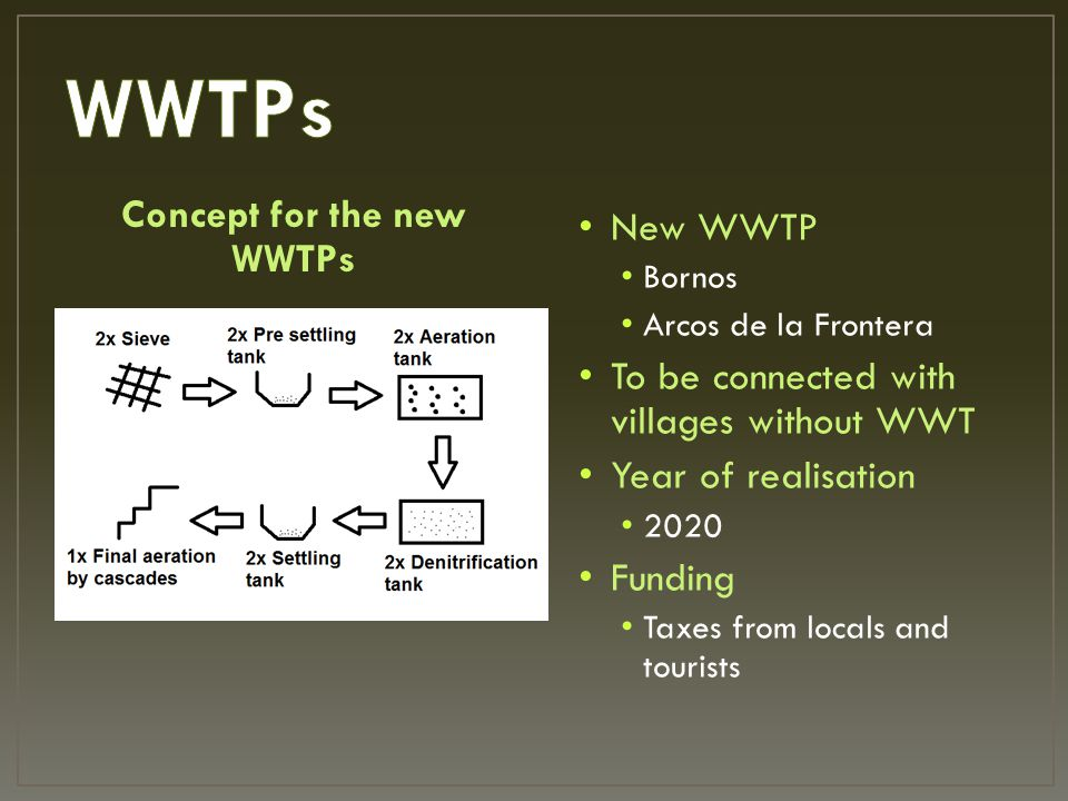 Concept for the new WWTPs New WWTP Bornos Arcos de la Frontera To be connected with villages without WWT Year of realisation 2020 Funding Taxes from locals and tourists