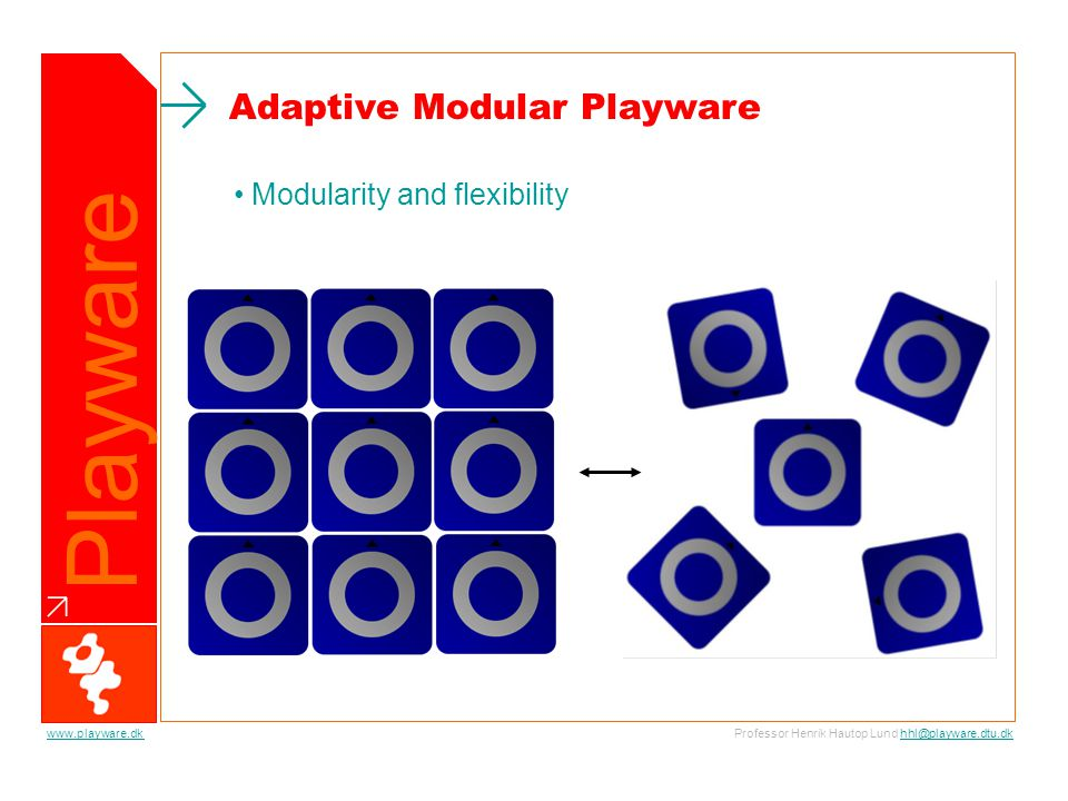Playware Professor Henrik Hautop Lund hhl@playware.dtu.dkhhl@playware.dtu.dkwww.playware.dk Modularity and flexibility Adaptive Modular Playware