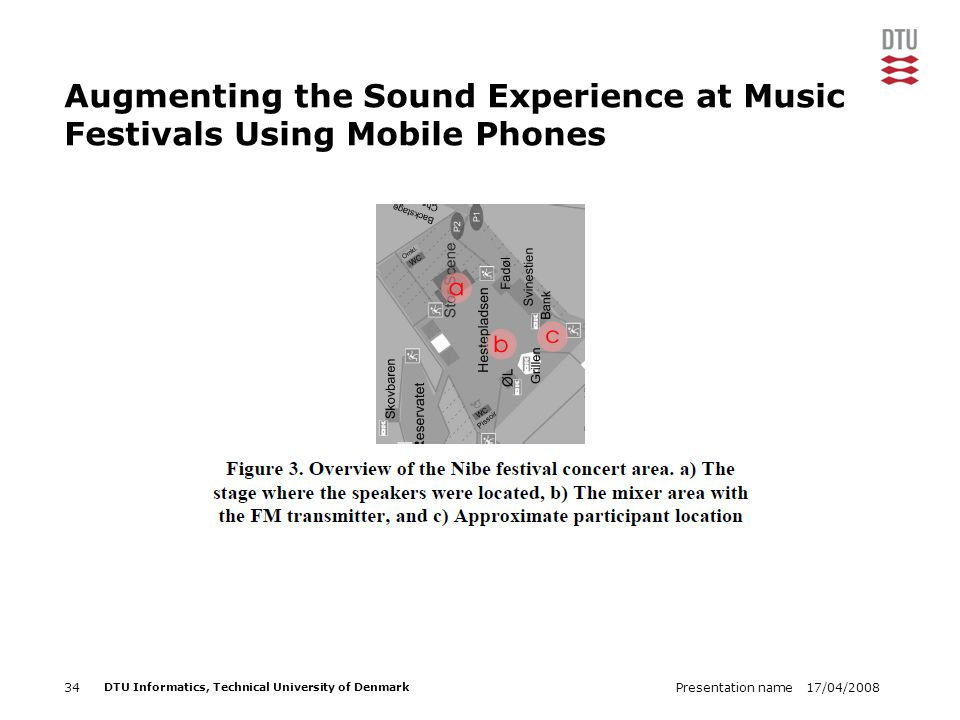 17/04/2008Presentation name34 DTU Informatics, Technical University of Denmark Augmenting the Sound Experience at Music Festivals Using Mobile Phones