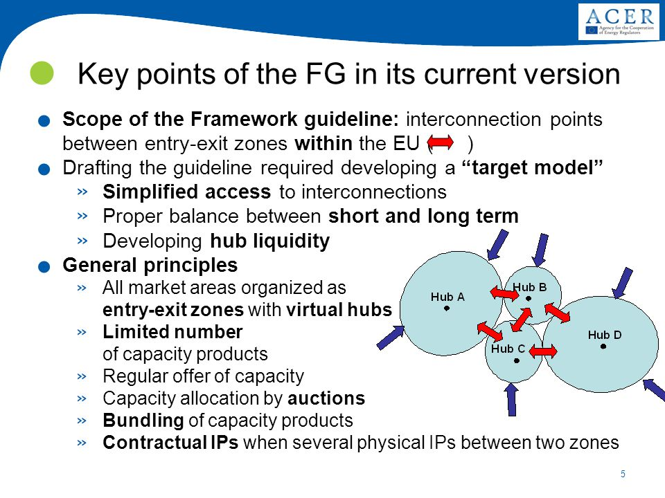 5 Key points of the FG in its current version. Scope of the Framework guideline: interconnection points between entry-exit zones within the EU ( ). Dr
