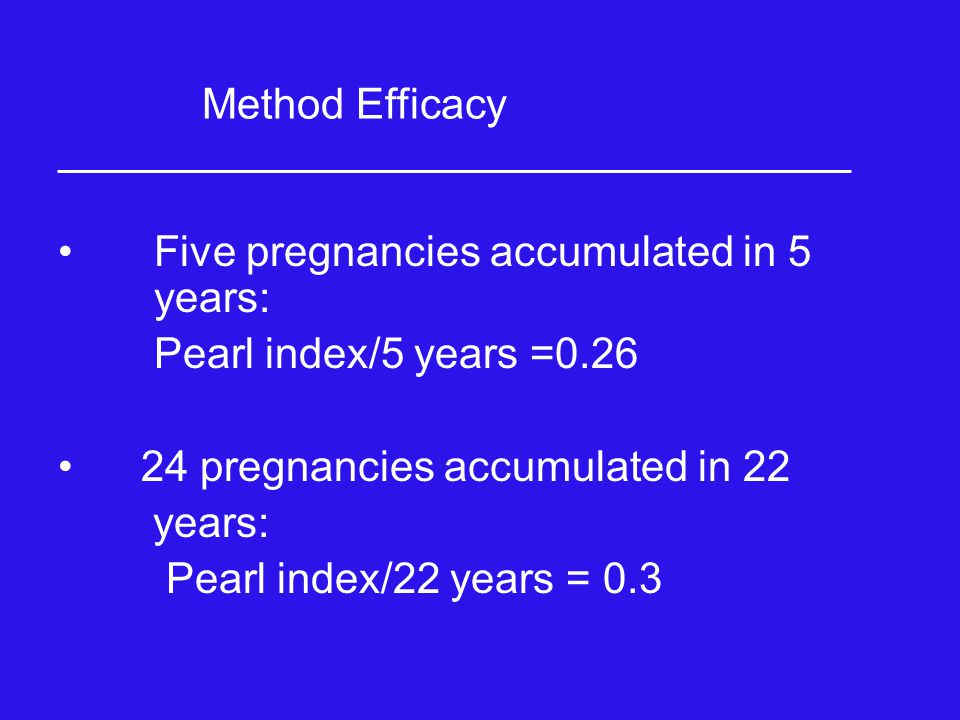 Five pregnancies accumulated in 5 years: Pearl index/5 years =0.26 24 pregnancies accumulated in 22 years: Pearl index/22 years = 0.3 Method Efficacy