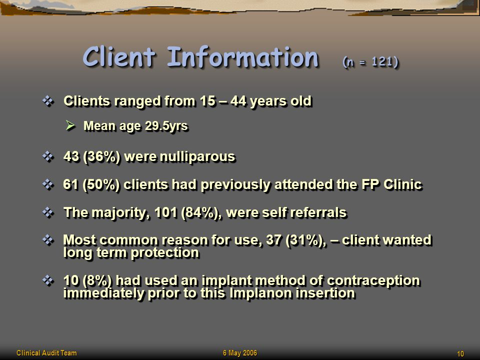 Clinical Audit Team 6 May 2006 10 Client Information (n = 121)  Clients ranged from 15 – 44 years old  Mean age 29.5yrs  43 (36%) were nulliparous
