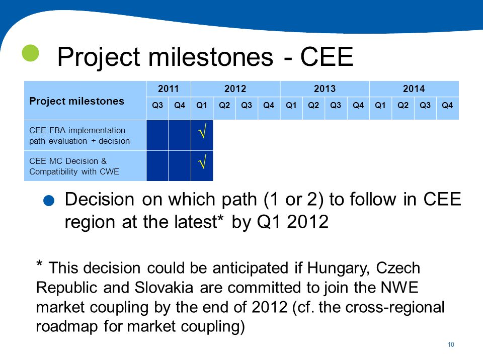 10 Project milestones - CEE. Decision on which path (1 or 2) to follow in CEE region at the latest* by Q1 2012 * This decision could be anticipated if