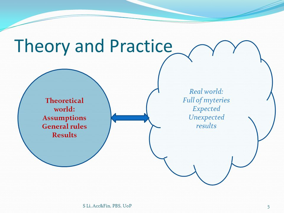 How closely does the real world resemble the world of theory.