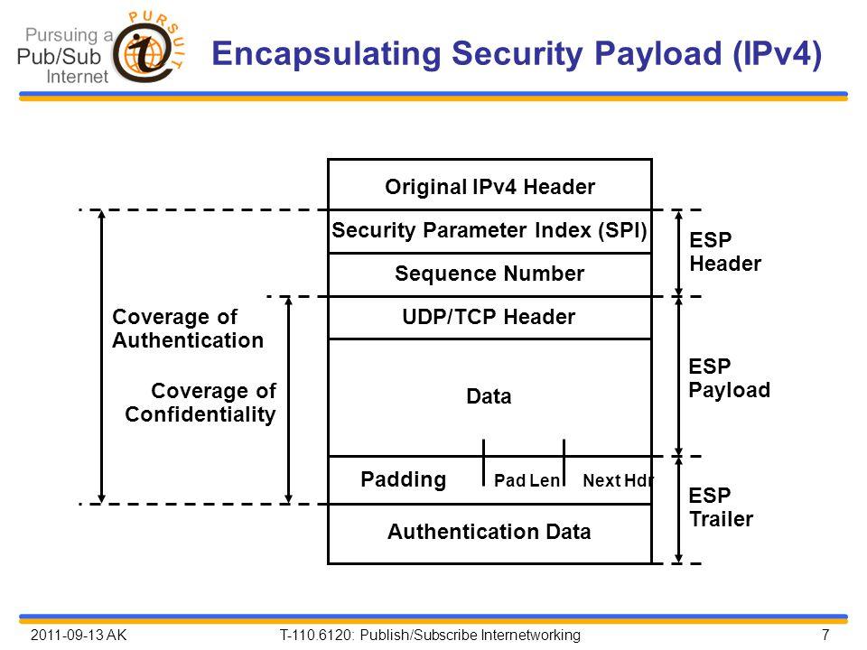 2011-09-13 AK T-110.6120: Publish/Subscribe Internetworking 7 Encapsulating Security Payload (IPv4) Original IPv4 Header Security Parameter Index (SPI