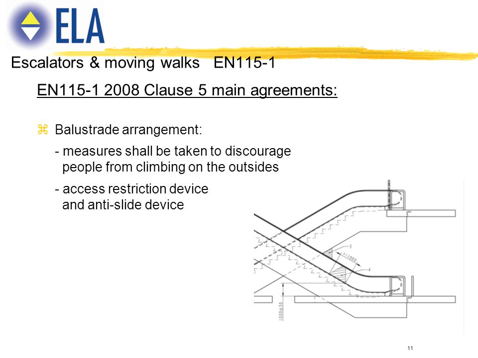 11 EN115-1 2008 Clause 5 main agreements: zBalustrade arrangement: - measures shall be taken to discourage people from climbing on the outsides - acce